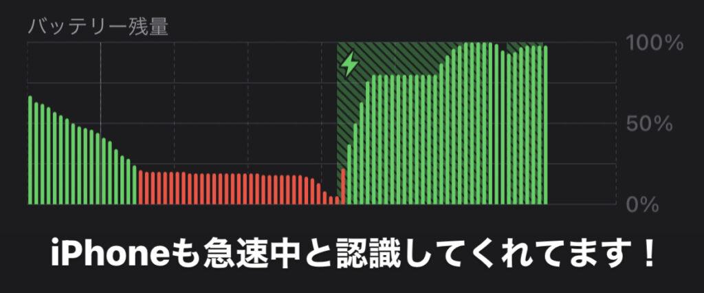 ANKER-PowerPort-Ⅲ
